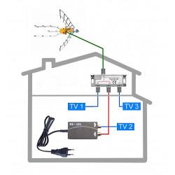 dvbt2 anténní systém TELEVES ELLIPSE KOM-ELI-101-3