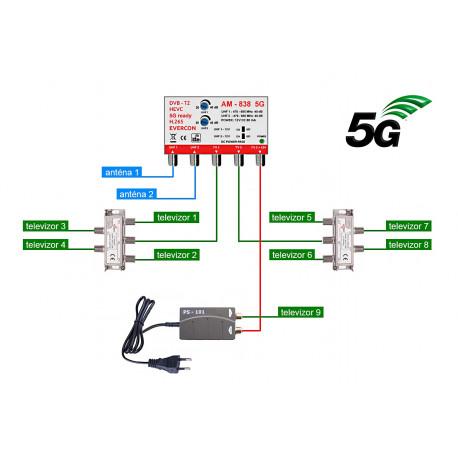 5G ready anténní set pro 9 TV SET-838-101-9