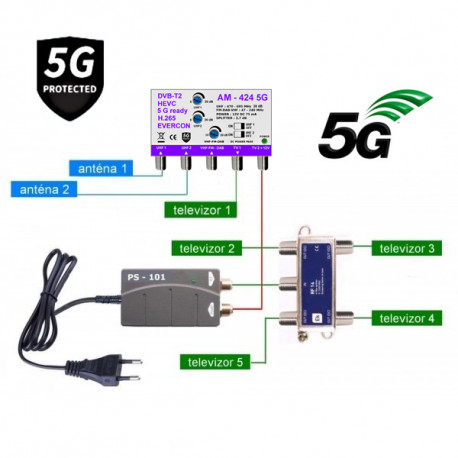 5G READY anténní set EVERCON 20 dB 424-101-4