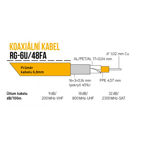 Cu koaxiální kabel RG-6U/48FA 6,8 mm