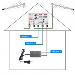 DVBT2 anténní systém pro 3 TV 838-101-3