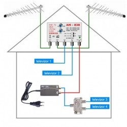 dvbt2 anténní systém pro 4 TV 838-101-4