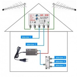 DVB-T2 anténní komplet pro 5 TV 838-101-5
