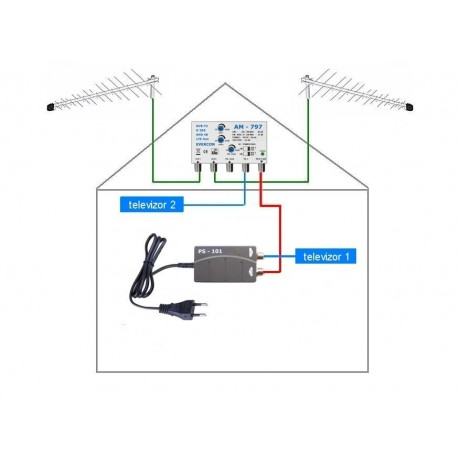 DVB-T2 anténní komplet pro 2 TV 797-101-2