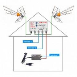 DVB-T2 anténní komplet TELEVES TEL-838-101-3