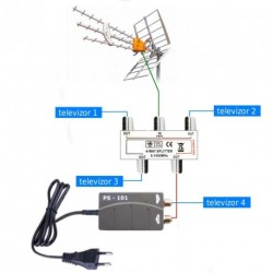 DVB-T2 anténní systém TELEVES TEL-101-4
