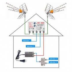 DVB-T2 anténní komplet TELEVES TEL-838-101-4