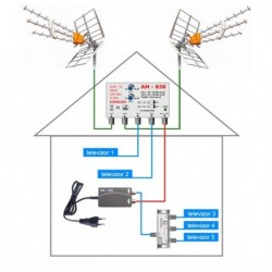 DVB-T2 anténní komplet TELEVES TEL-838-101-5
